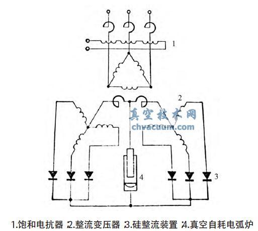 真空自耗电弧炉用的硅整流电源主回路