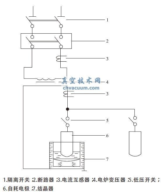 双柱式电渣重熔炉主回路图