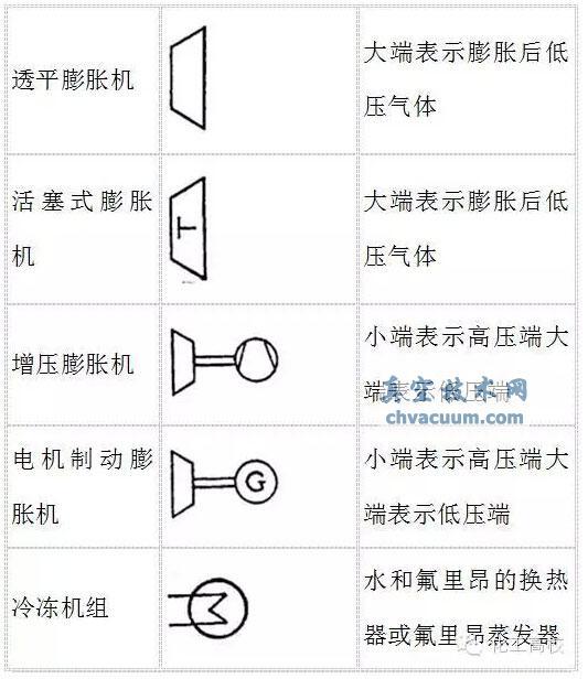 阀门图形符号