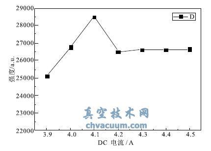ECWR系统等离子体参数的诊断研究