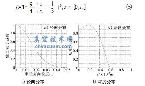 铝合金强流脉冲电子束辐照熔化层尺寸数值模拟研究