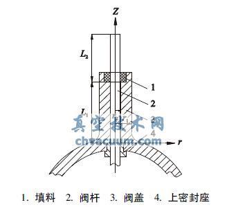 低温阀门阀盖颈部温度场分析与优化