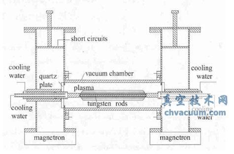 线形微波等离子体源装置结构图