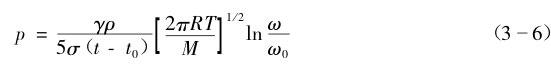 非对称型磁悬浮转子真空计结构