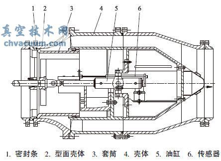 试验台调压阀气动设计与性能分析