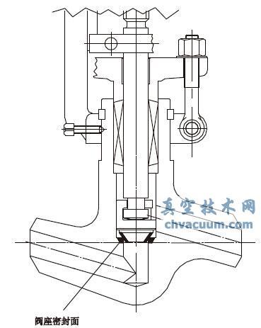 超临界截止阀阀体密封面焊接方法