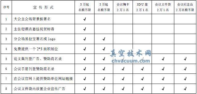 中国真空学会2016学术年会赞助说明