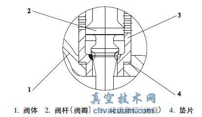 双调节蒸汽减压阀的设计与计算