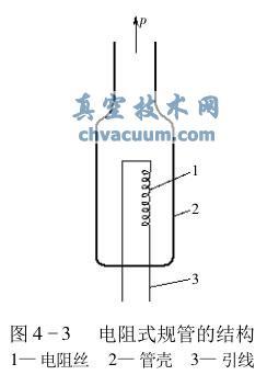 电阻式规管的结构