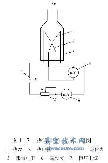 热偶真空计结构原理图