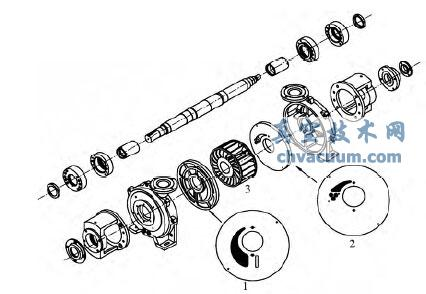 单级水环压缩机典型结构