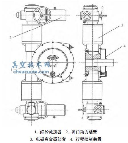 具有备用动力系统的阀门电动装置