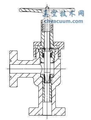 节流阀阀瓣与阀杆连接结构改进
