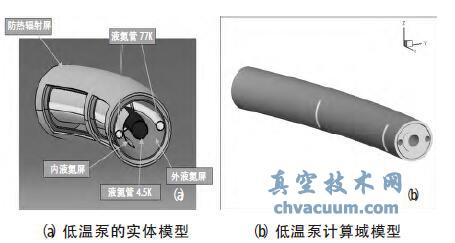 HL-2M内置式低温泵基于DSMC方法的抽速计算